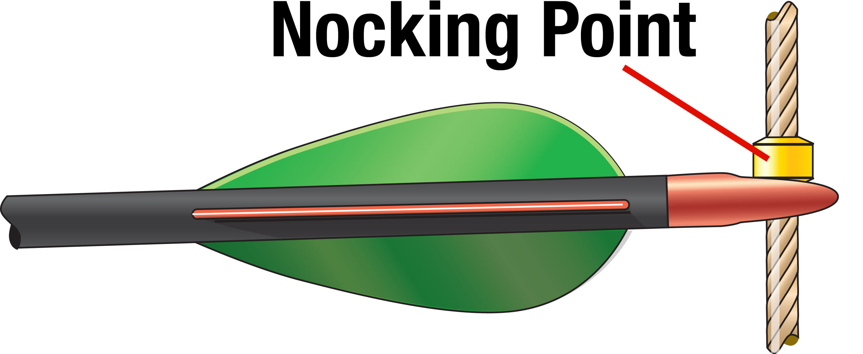 Nocking point on a bowstring