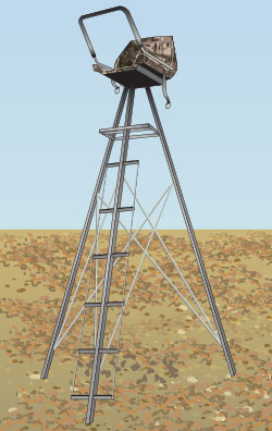 Tripod free-standing stand