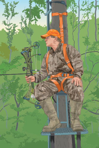 Bowhunter using fall-arrest system